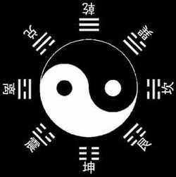 Daoism in China