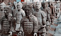 Tour to Xian Terracotta Warriors