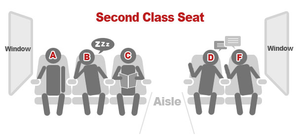 Second Class Seat Map