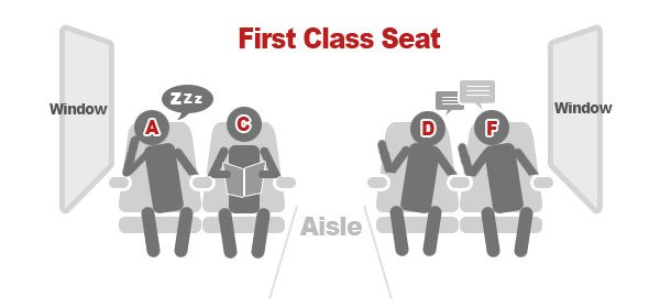 First Class Seat Map