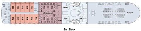 New Century Paragon Sun Deck