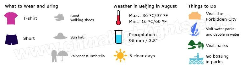 beijing weather in august