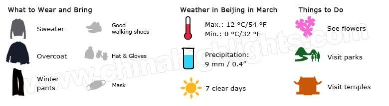beijing weather in march