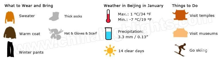 beijing weather in january