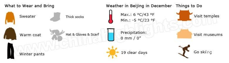 beijing weather in december