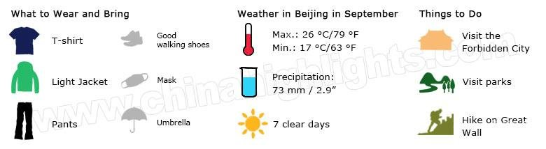 Beijing weather in September