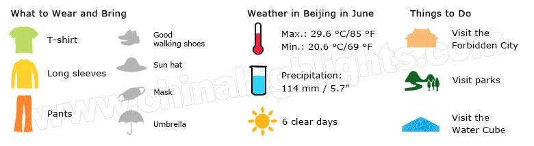 beijing weather in june