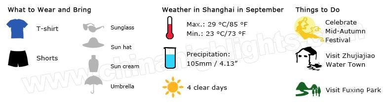 shanghai weather september