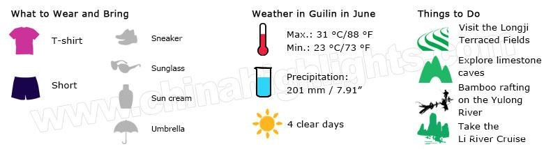 guilin weather june