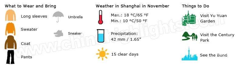 shanghai weather november