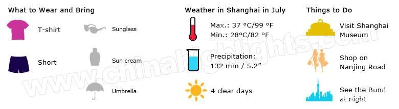 shanghai weather july