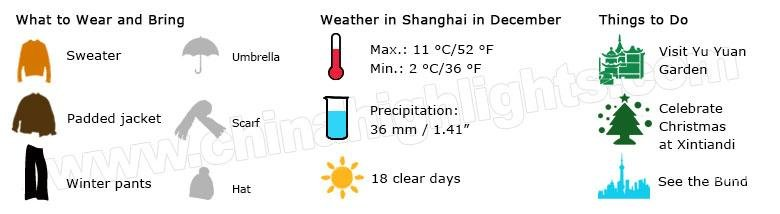 shanghai weather december