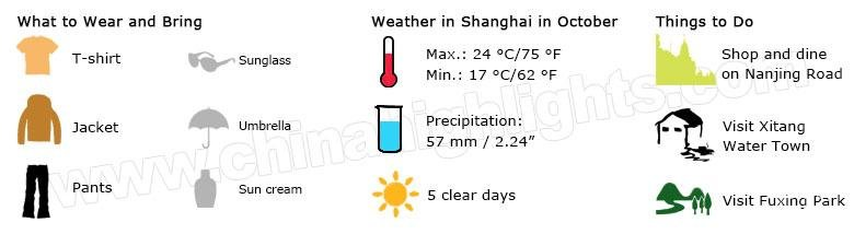 shanghai weather october