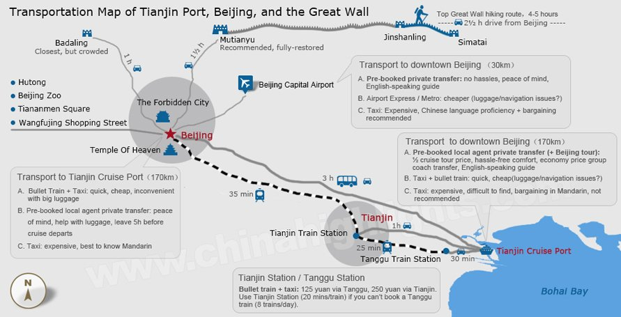 Tianjin Cruise Terminal Transfer Map