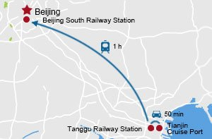 Tanggu Railway Station To Beijing Train Map