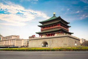 The Top 7 Historical Attractions to Visit in Xi'an