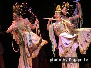 Silk Road performance