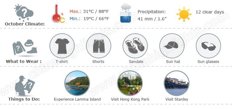 Hong Kong weather infographic 10