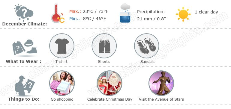Hong Kong weather infographic 12