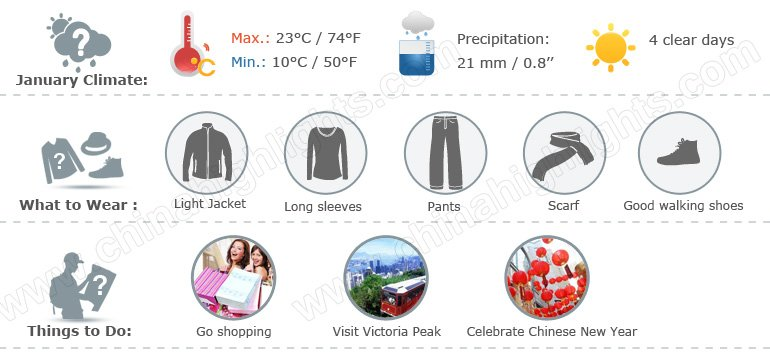 Hong Kong weather infographic 1