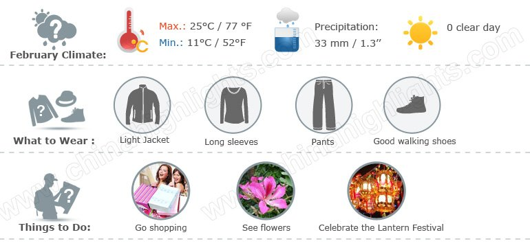 Hong Kong weather infographic 2