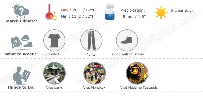 Hong Kong weather infographic 3