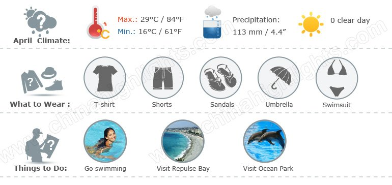 Hong Kong weather infographic 4