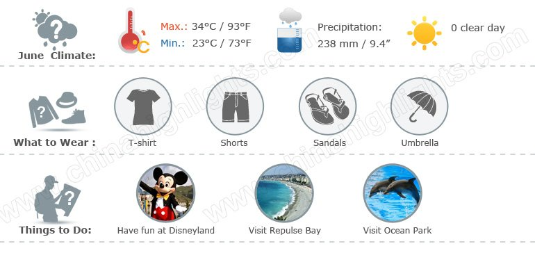Hong Kong weather infographic 6