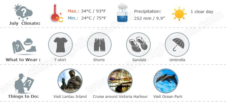 Hong Kong weather infographic 7