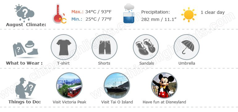 Hong Kong weather infographic 8