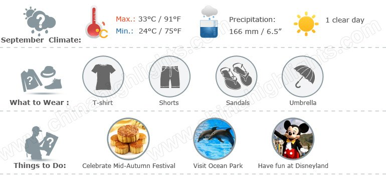 Hong Kong weather infographic 9