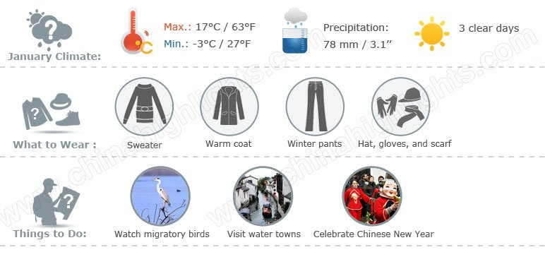 suzhou weather