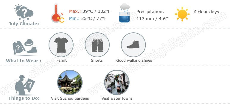 suzhou weather 7 july info