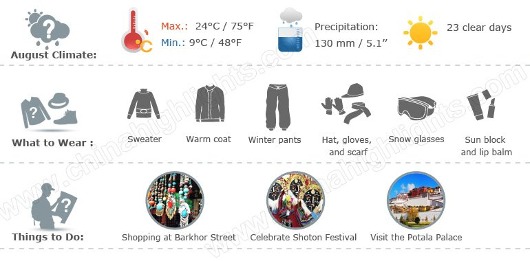 tibet weather infographic 8