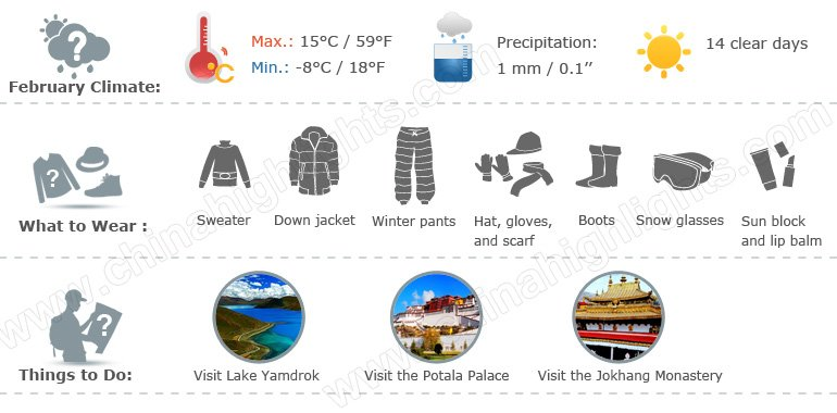 tibet weather infographic2