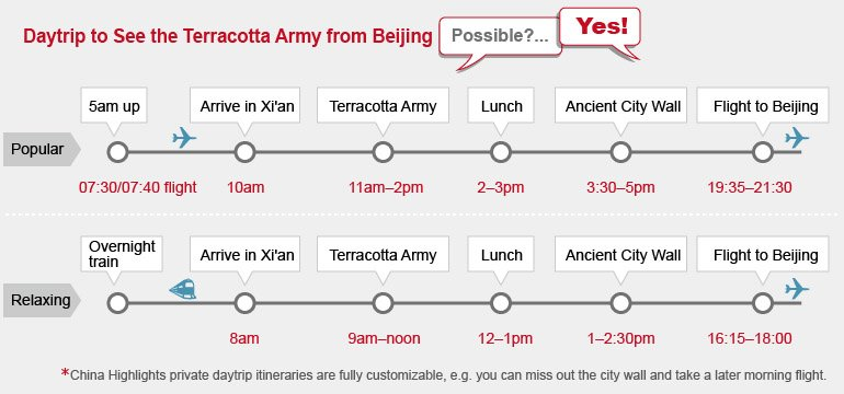 Terracotta Army infographic