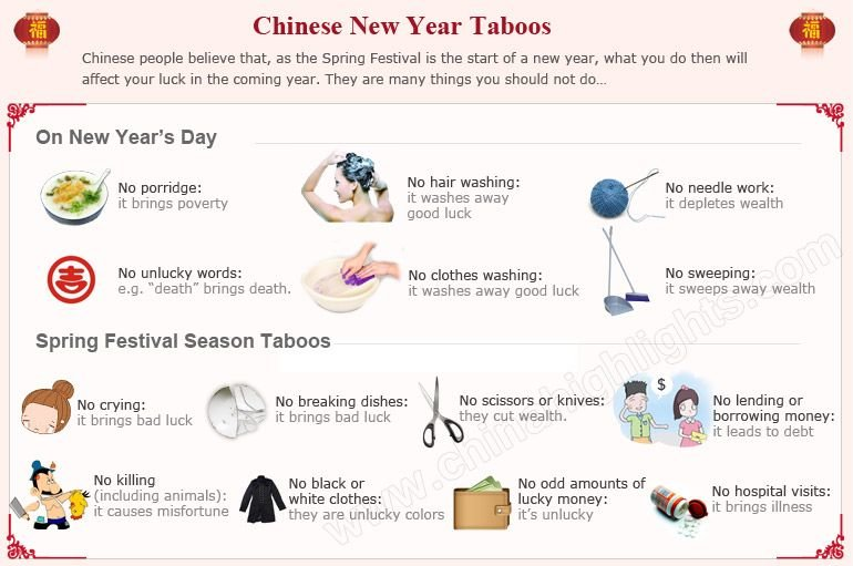 Chinese new year taboos