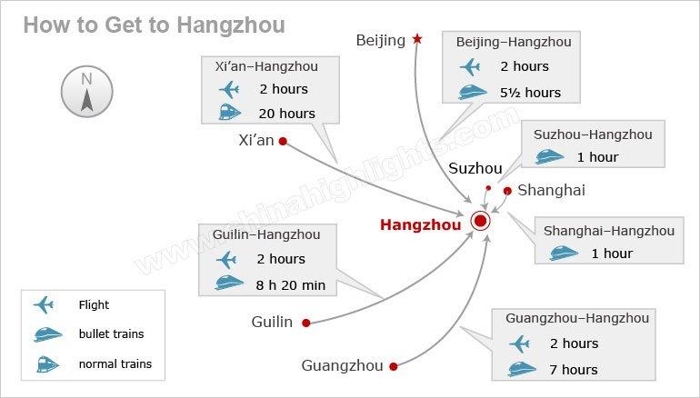 how to get to hangzhou
