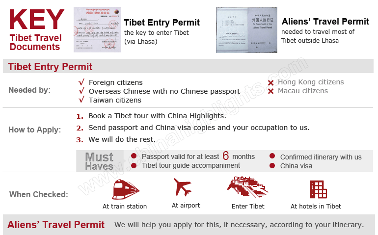 Tibet travel permit how to apply a travel permit to tibet who needs a tibet entry permit freerunsca Images