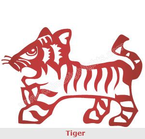 Place among the 12 zodiac signs people born in a year of the tiger