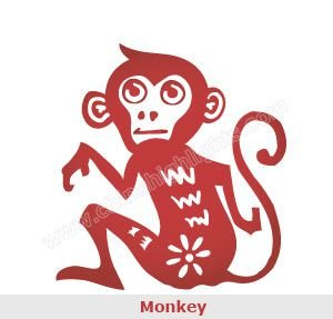 "Luck for ""Monkeys"" in 2017 — a Chinese Horoscope by Month"