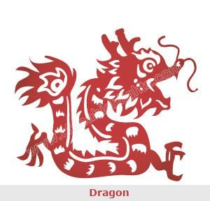 the dragon symbol is very well known