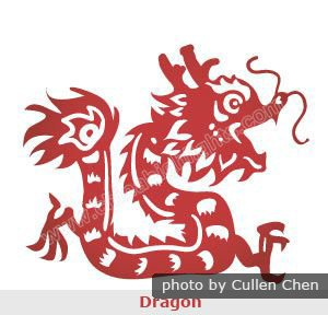 Dragon has many symbols in Chinese culture