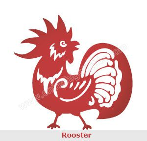 The Chinese Zodiac Sign Rooster