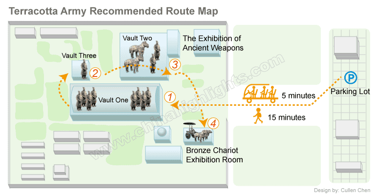 Terracotta army route map