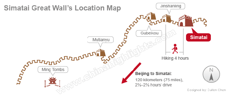 simatai Great Wall location map