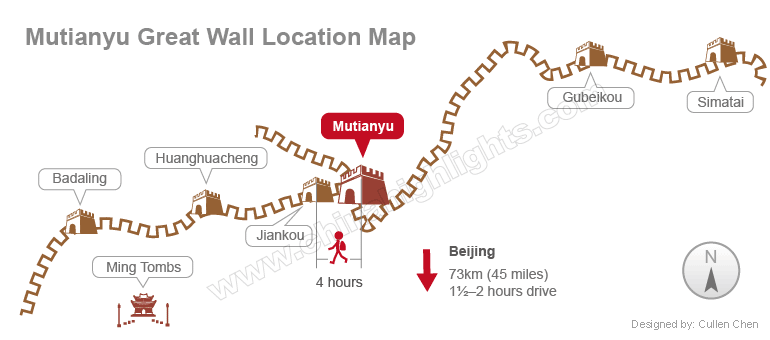 mutianyu great wall location map