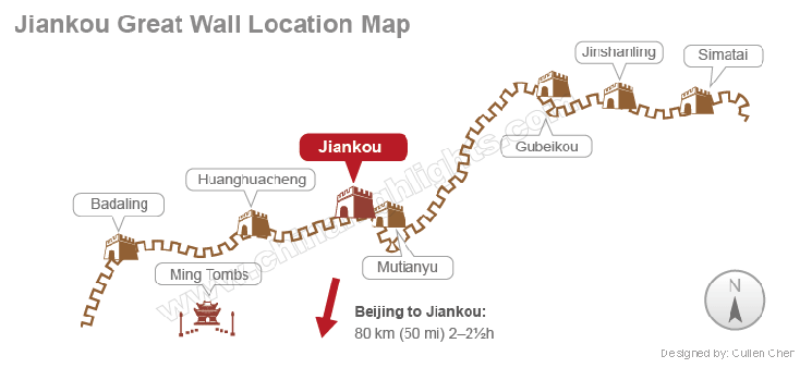 Jiankou Loaction Map