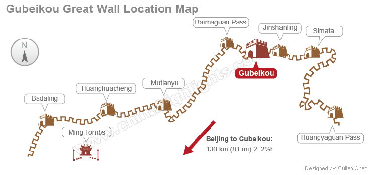 gubeikou location map