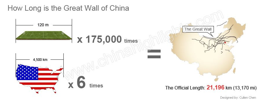 how long is the great wall of china infography